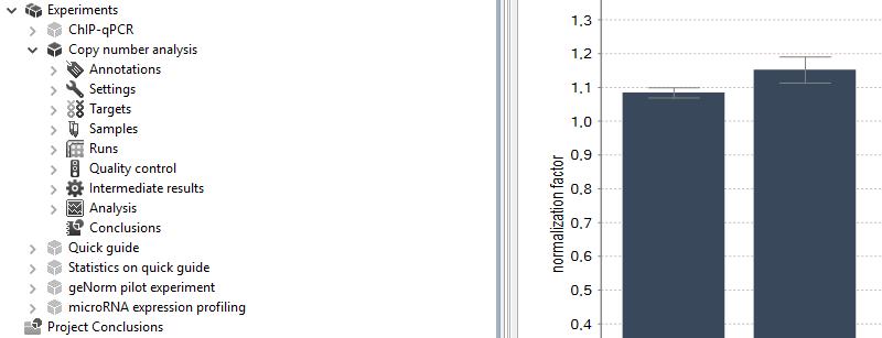 Screenshot of CNV analysis in qbase+
